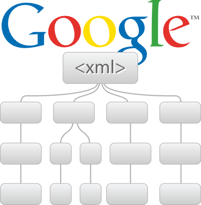 which is better google xml sitemaps or yoast seo